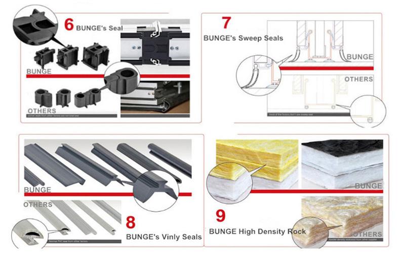 Bunge-Sliding Room Dividers Customized Melamine Finish Acoustic Operable Folding-3