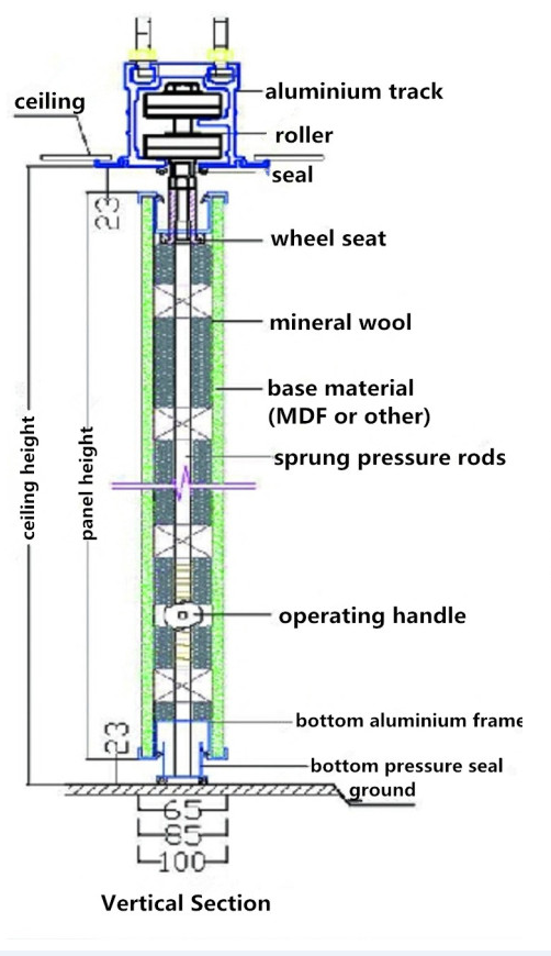 Bunge-Sliding Partition Wall | Easy Installing Acoustic Flexible Floor To-3
