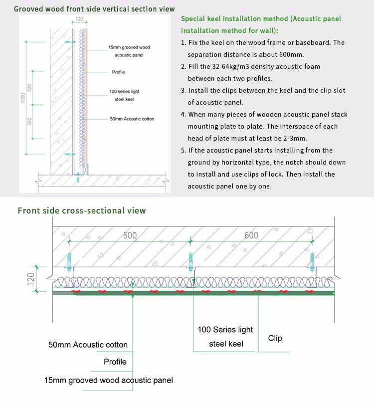 Bunge-Find Sound Dampening Panels Soundboard Panels From Bunge-4