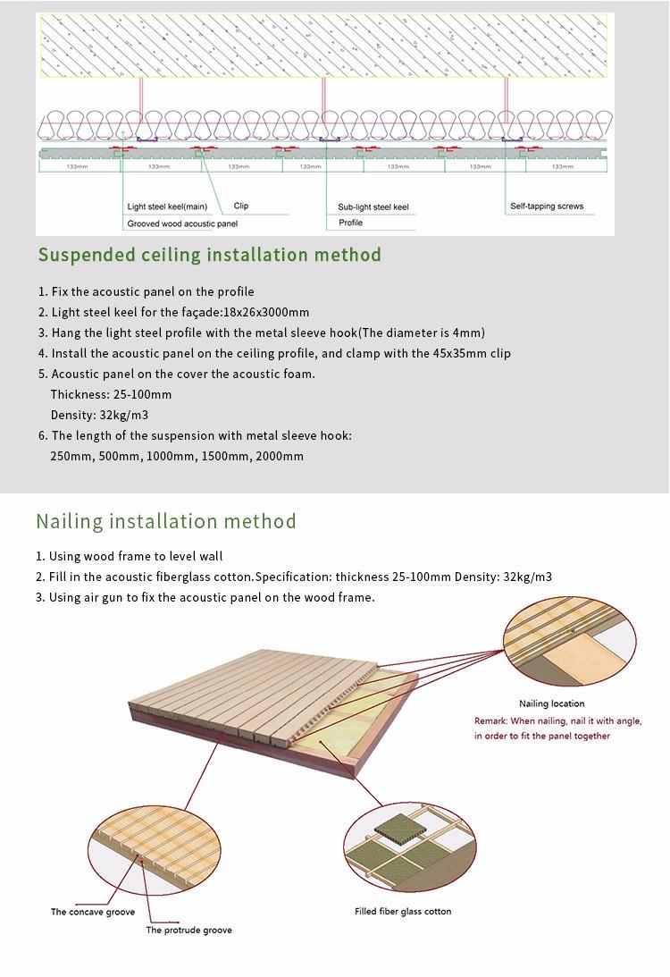 Bunge-Find Sound Dampening Panels Soundboard Panels From Bunge-6