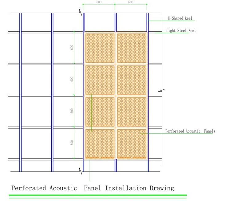 Bunge-Manufacturer Of Noise Reduction Panels Acoustic Isolation Panels-5