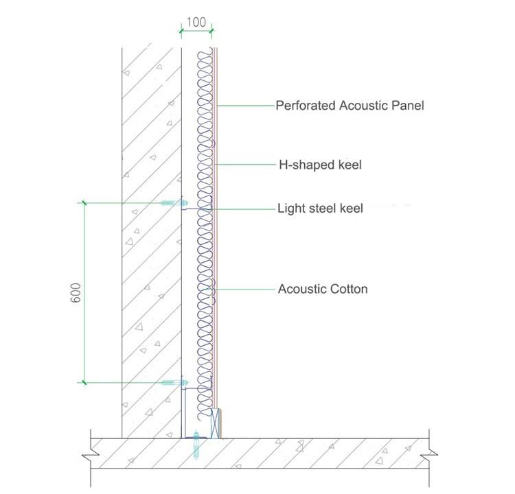 Bunge-Manufacturer Of Noise Reduction Panels Acoustic Isolation Panels-6