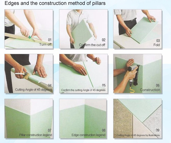 Bunge-Professional Soundproof Panels Wall Panel Sound Insulation Supplier-4