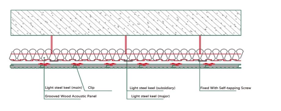 Bunge-Professional Sound Absorbing Panels Soundboard Panels Supplier-4