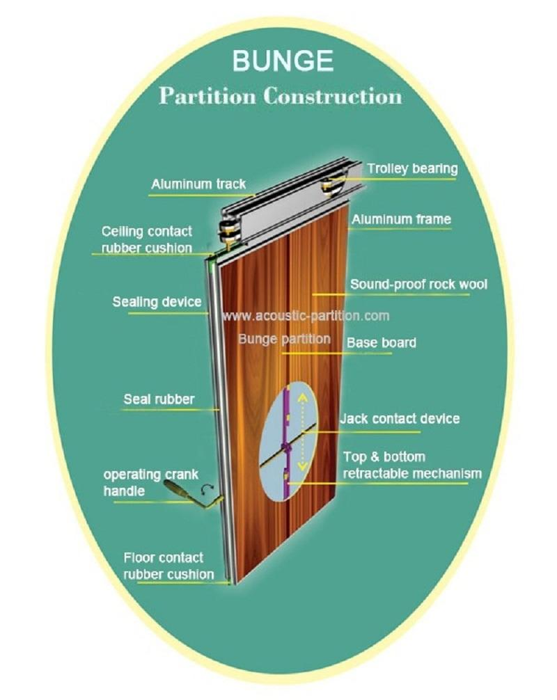 EBUNGE-Movable Partition, Style Movable Partitions Price List | Ebunge-4