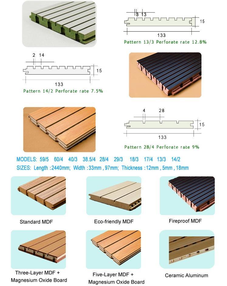 Bunge-Find Sound Dampening Panels Soundboard Panels From Bunge-1