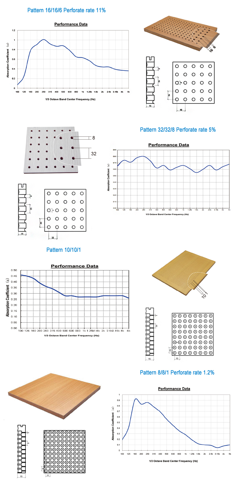 Bunge-Find Sound Insulation Panels Fireproof Perforated Wooden Acoustic Panels-1