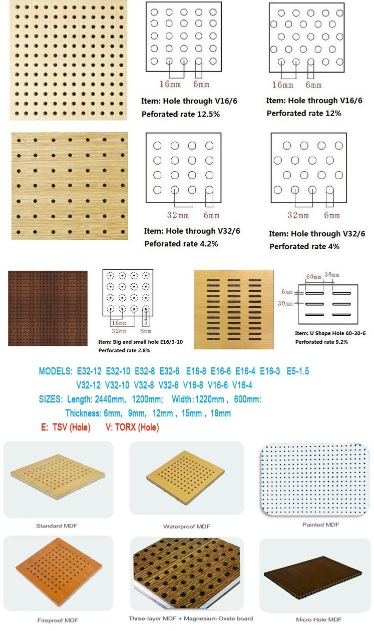 Bunge-Manufacturer Of Noise Reduction Panels Acoustic Isolation Panels-2